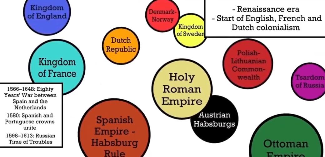 Fascynująca historia Europy w postaci… bakterii.